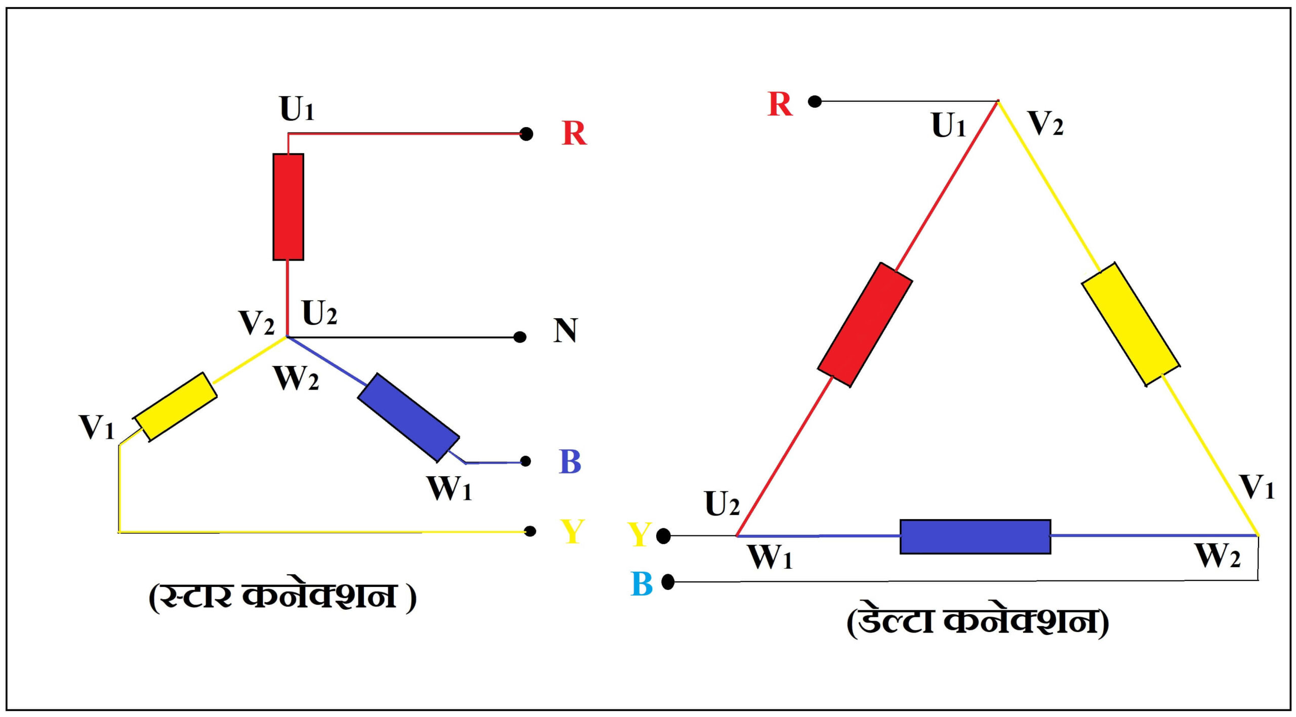 Star Connection Aur Delta Connection In Hindi