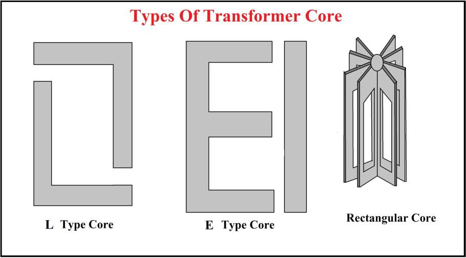 Types Of Transformer Core