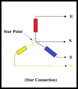 Properties of Star Connection