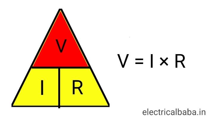 Ohm's Law Formula