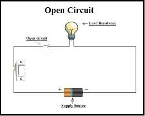 Open Circuit | Electric Circuit
