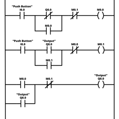 Plc Star Delta Starter Wiring Diagram 1976 Fj40 Ladder Logic Basic Theory-how It Can Be Useful? – Electrical School
