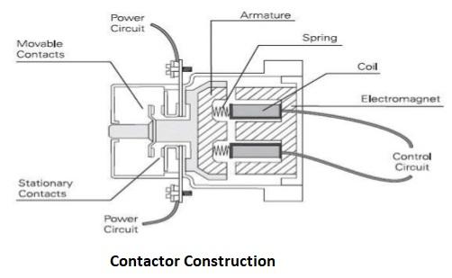 contactor construction diagram
