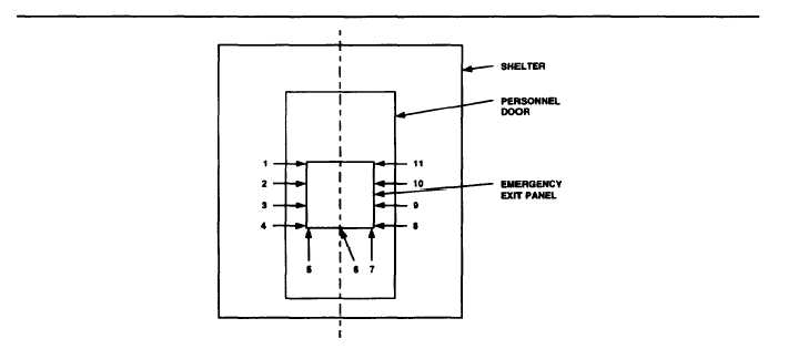 Figure 3-21. Typical Locations for Emergency Exit Panel