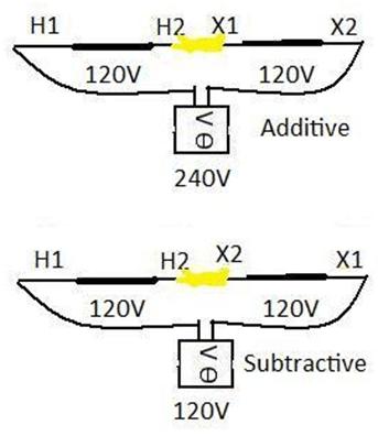 Module 8 442A 2015 Single phase transformers (1Ѳ) Three