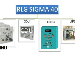 RLG Sigma 40