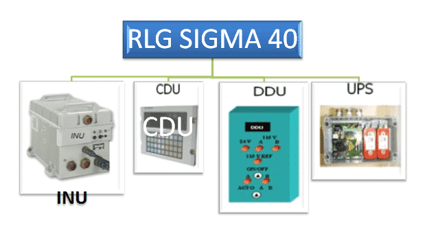 Components of Ring Laser Gyro Sigma 40
