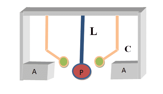 Compositin of Displacement type accelerometer