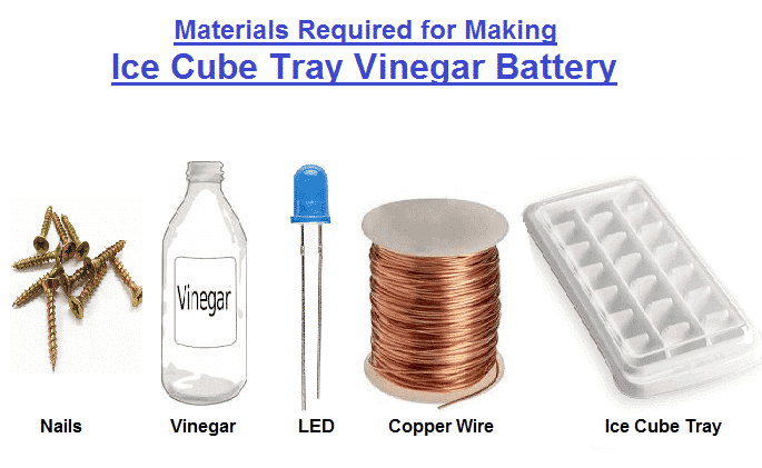 How To Make Ice Cube Tray Vinegar Battery Hypothesis And Explanation Of Experiment Step By Step