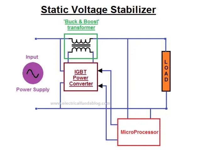 Circuit Diagram of Static Voltage Stabilizer
