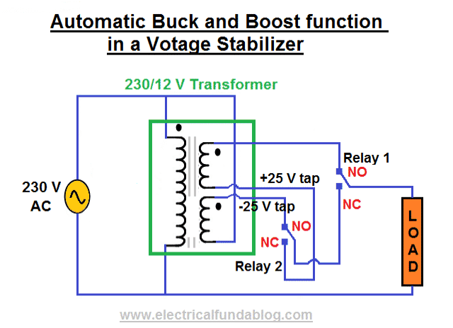 Power Supply Circuits Sensing Circuits Special Function Circuits