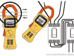 What is Clamp Meter (Tong Tester) – Types, Operating Principle & How to Operate