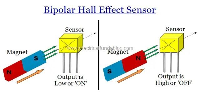 8 Bipolar Hall Effect Sensor