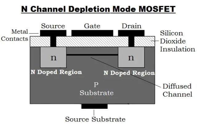 N Channel Depletion Mode MOSFET