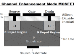 What is MOSFET – Working, Types, Applications, Advantages & Disadvantages