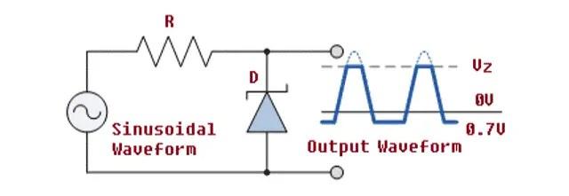 Diode Clipper Circuit