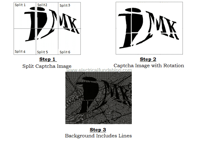 Steps of Designing a Text Based Captcha