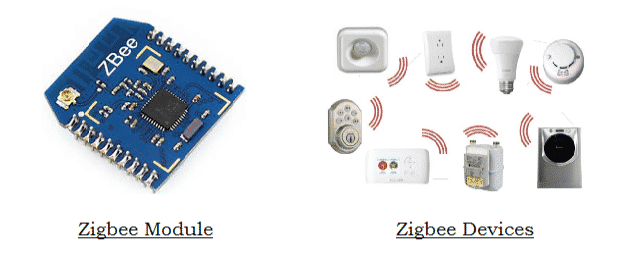 Zigbee Module and Devices