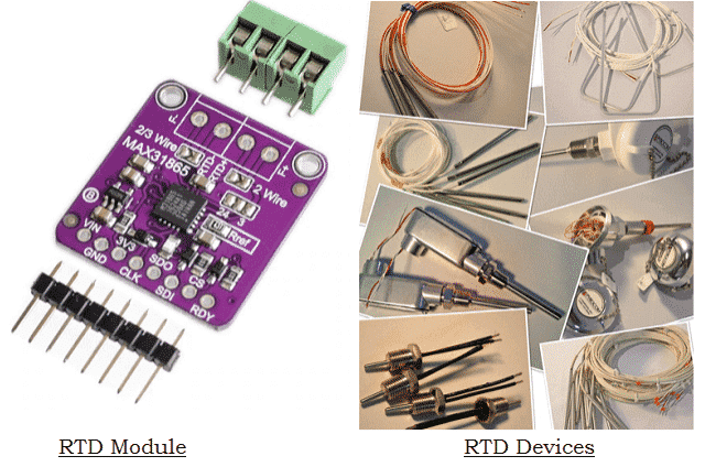 Resistance Temperature Detector (RTD) Module and Devices
