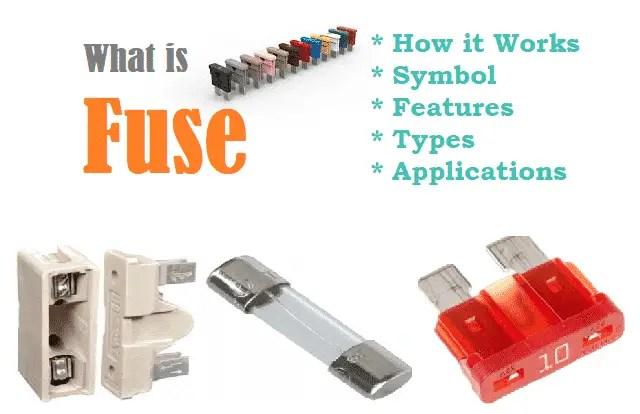 what is fuse symbols