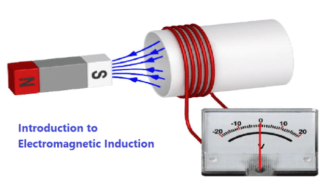 Introduction to Electromagnetic Induction