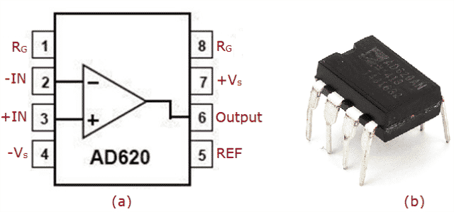 (a) Pin Configuration (b) AD620 In-Amp Physical View