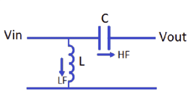 Inverted L-Type High Pass Circuit