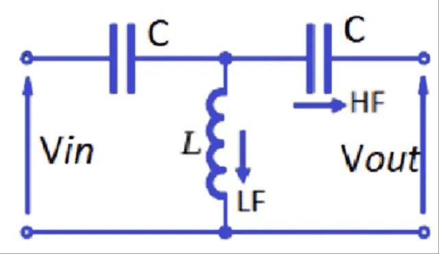 T- Type High Pass Circuit