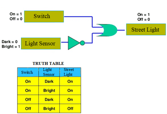 Gate Symbols Also Parator Circuit Diagram On Nand Gate Transistor