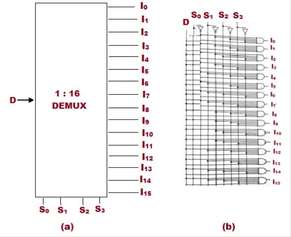 1 TO 16 Demux (1)