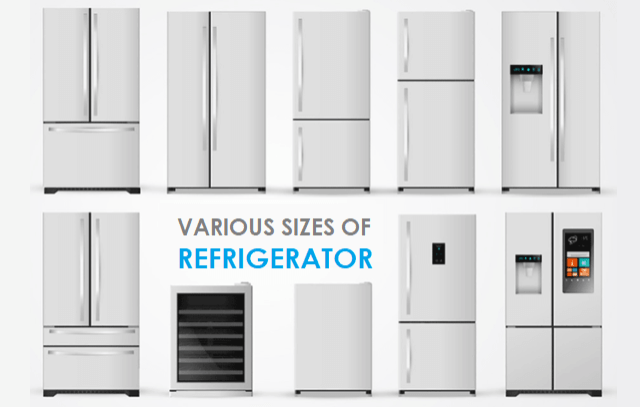 Refrigerator Buying Guide -Different Sizes of Refrigerator
