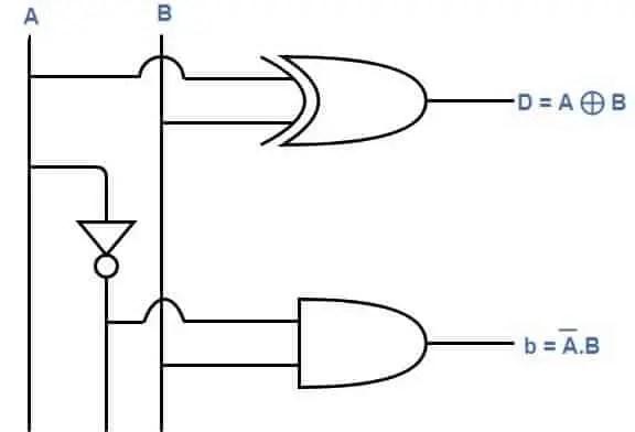 Subtractor Circuit