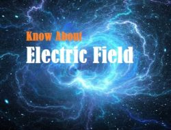 Electric Field – Gauss's & Coulomb's Law, Electric Field Lines, Applications