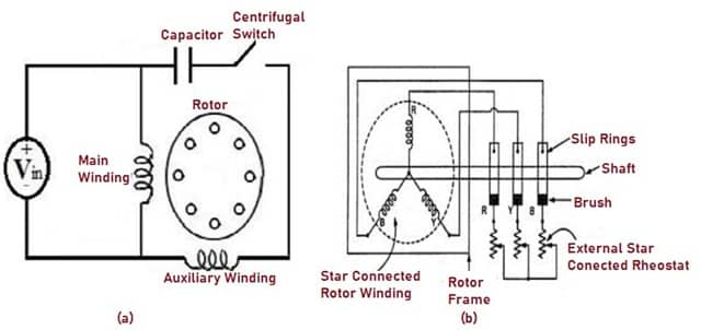 Schematic Diagram of Single phase and three phase