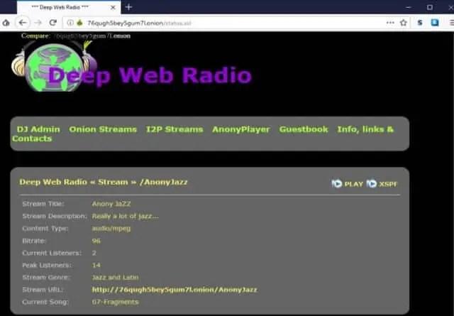 Dark Net websites with '.onion' Suffix