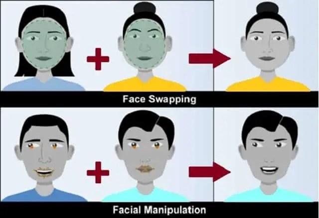 Deepfake or Faceswap manipulating facial expressions