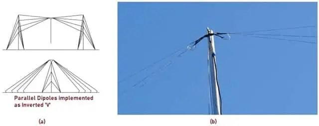 3-Band Fan Dipole antenna (1)