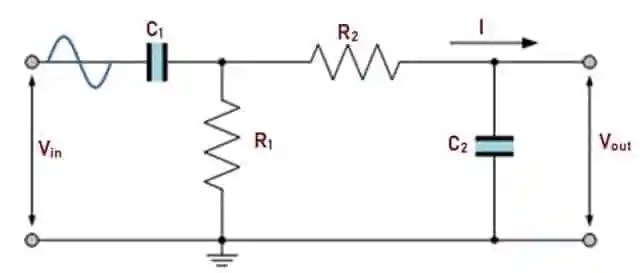 Circuit of Band Pass