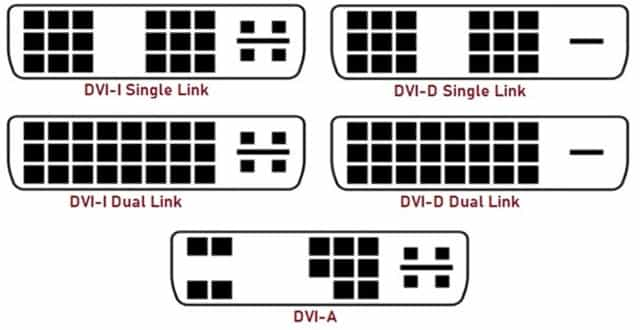 Types of DVI Cables