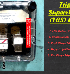 trip circuit supervision relay explained [ 1280 x 640 Pixel ]