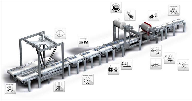 Lenze Americas' FAST Engineering Tool Simplifies Modular