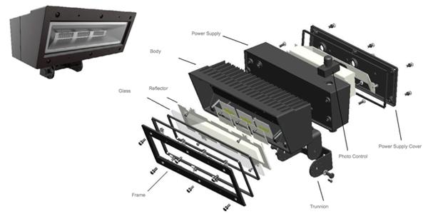 ABBlighting Releases Customizable LED V-Line Flood Lights