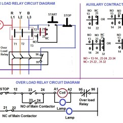 Contactor And Thermal Overload Relay Wiring Diagram Workhorse P32 Over Load U0026 For Starter U2013 Energy Solutions Indiarated Current Of