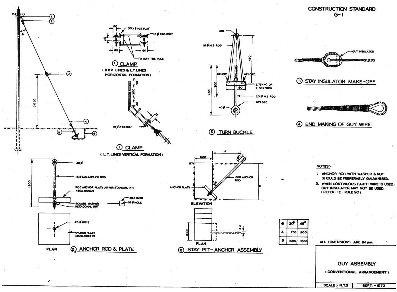 480v transformer wiring diagram for rv hot water heater 11kv/415v overhead line specification(rec) | electrical notes & articles