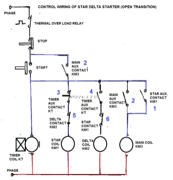 Star Delta Starter Electrical Notes & Articles