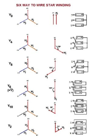 Vector Group of Transformer | Electrical Notes & Articles