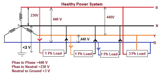 277v 3ph Electrical Wiring Diagrams Impact Of Floating Neutral In Power Distribution