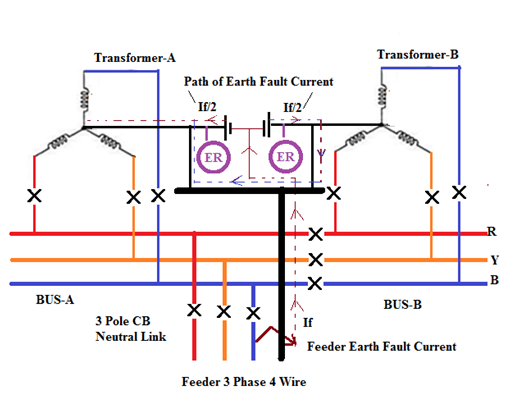 L T Acb Control Wiring Diagram Selection Of 3p Tpn 4p Mcb Amp Distribution Board