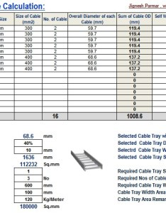 Calculate size of cable tray excel sheet also electrical notes  articles rh electricalnotes wordpress