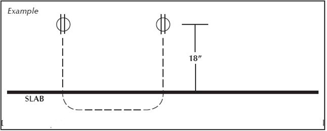 Measuring the Color Coded Branch Circuits